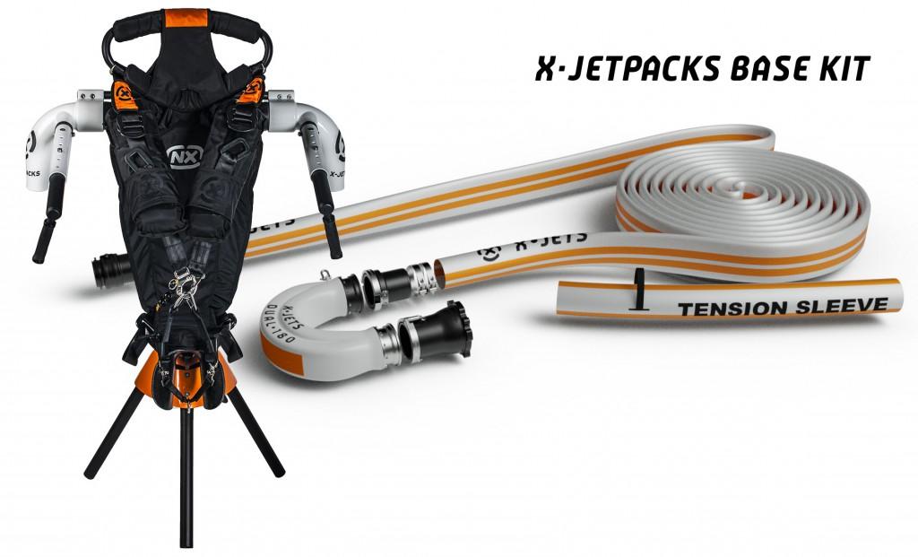 RR Order Sets Jetpack