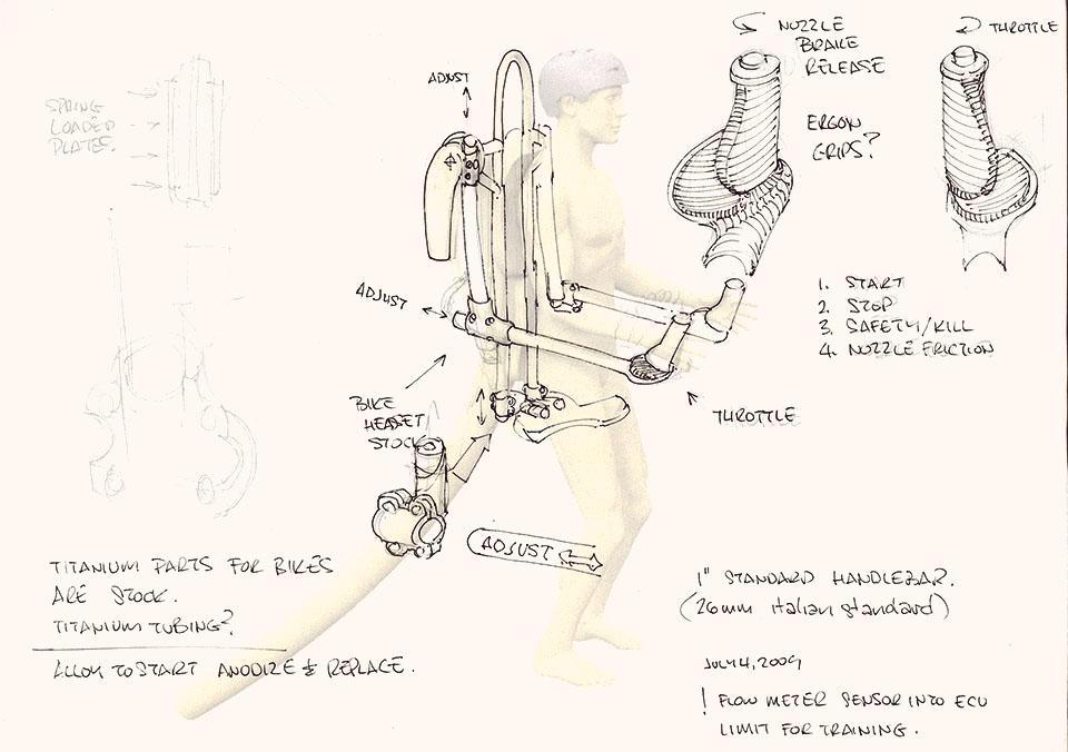 Water Jetpack sketches 2009, Nxakt